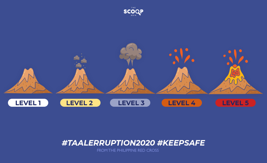 STAY ALERT: PHIVOLCS Continues To Monitor Taal's Volcanic Activities